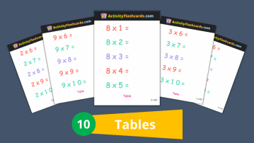 1 to 10 multiplication tables