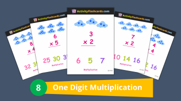 multiplication examples for class 1 math